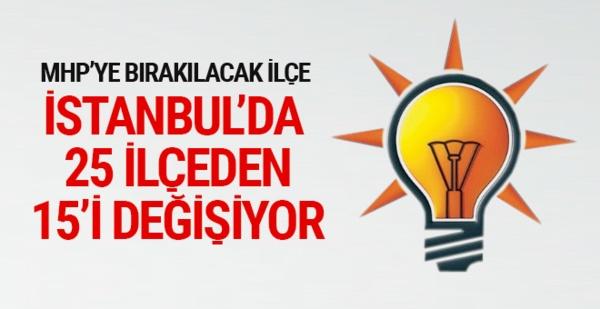 İstanbul'da MHP'ye bırakılacak ilçe Silivri mi?